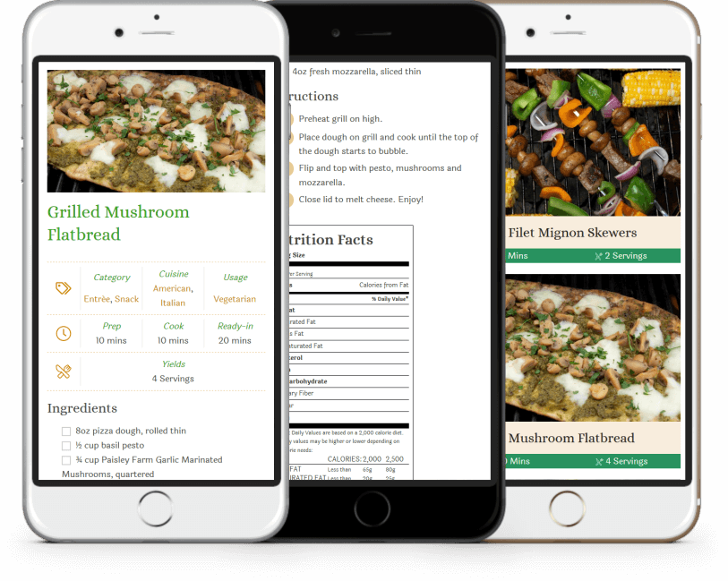 responsive recipes